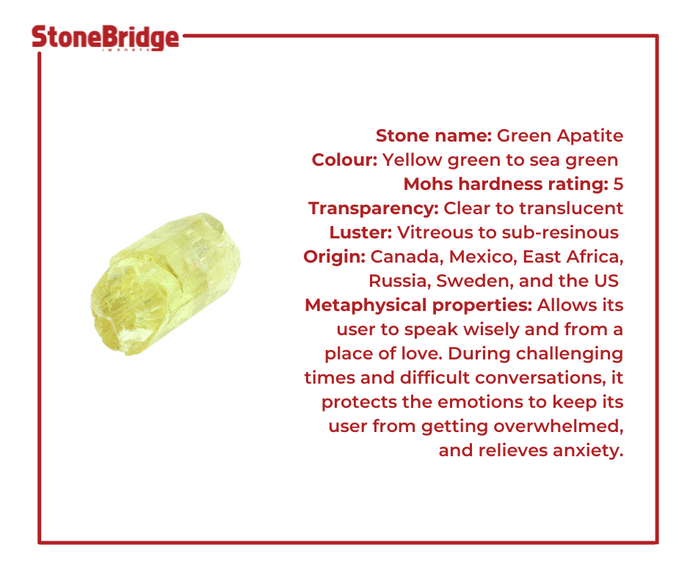Green Apatite Website.png